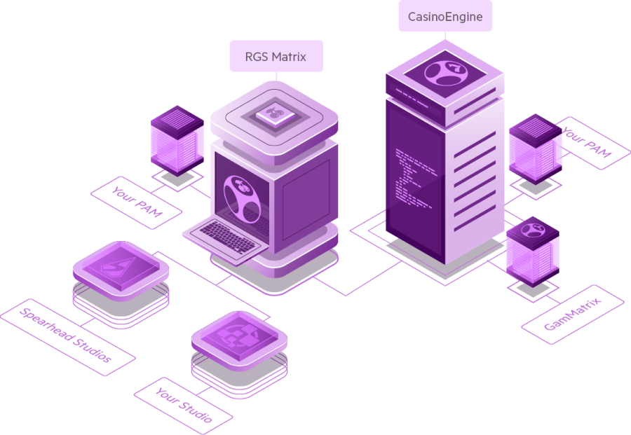 Pre-existing operator and aggregator integrations